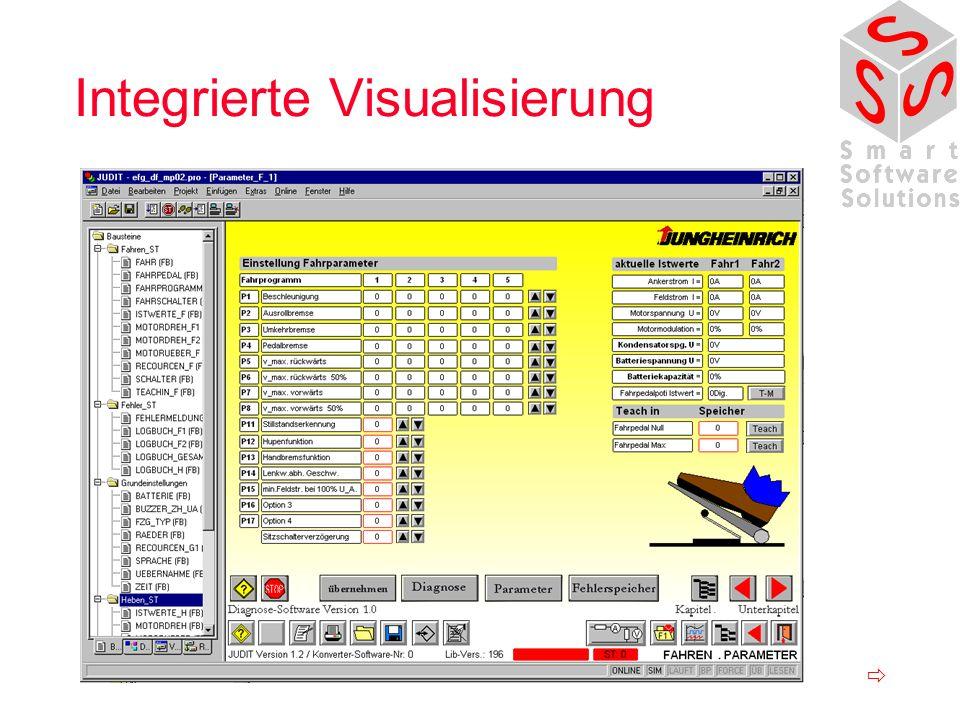 Integrierte Visualisierung
