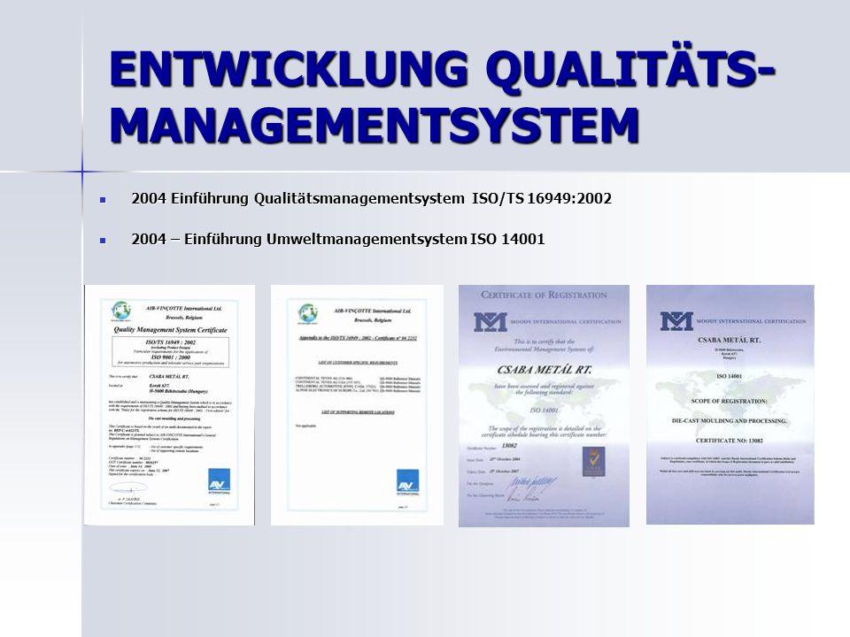 ENTWICKLUNG QUALITÄTS- MANAGEMENTSYSTEM