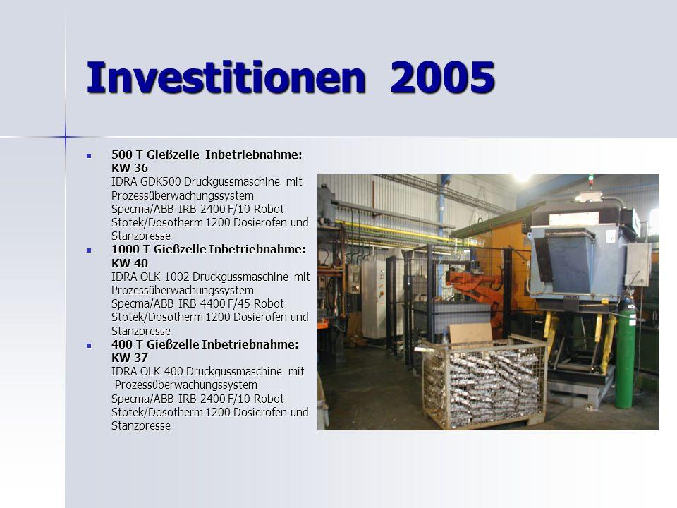 Investitionen 2005 500 T Gießzelle Inbetriebnahme: KW 36