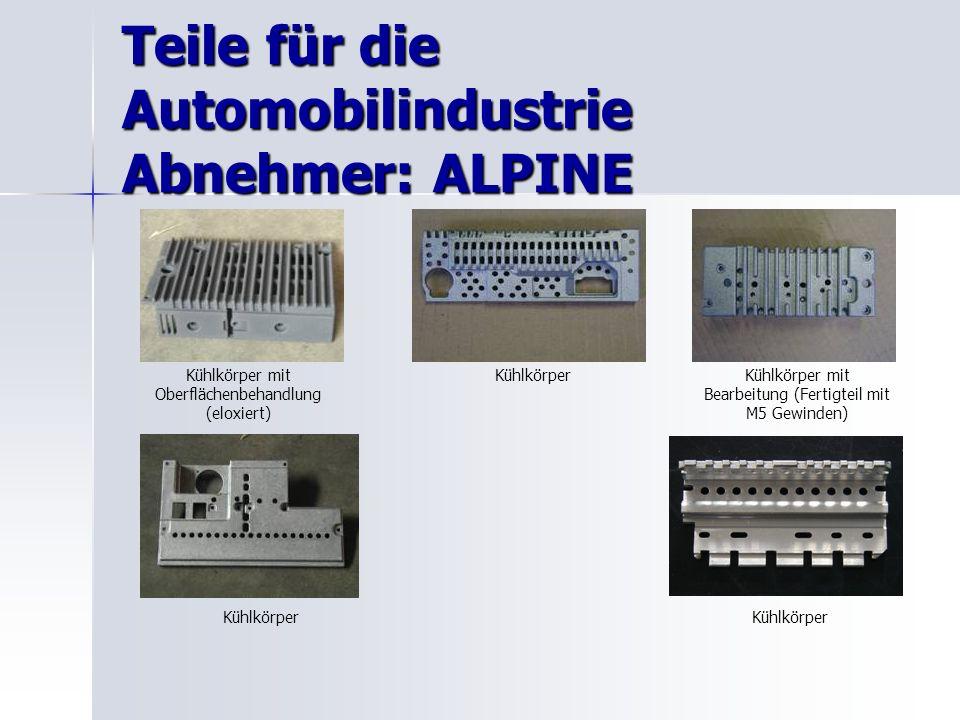 Teile für die Automobilindustrie Abnehmer: ALPINE