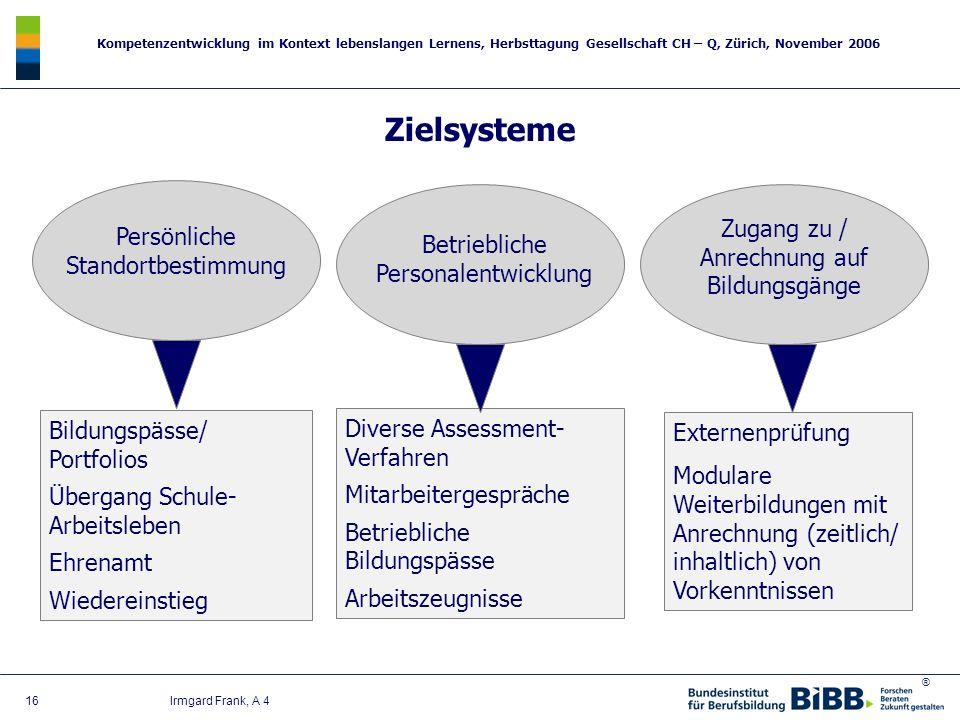 Zielsysteme Zugang zu / Anrechnung auf Bildungsgänge