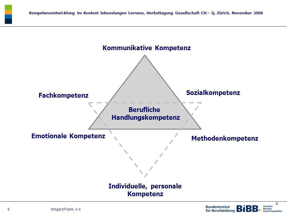 Berufliche Handlungskompetenz Individuelle, personale Kompetenz
