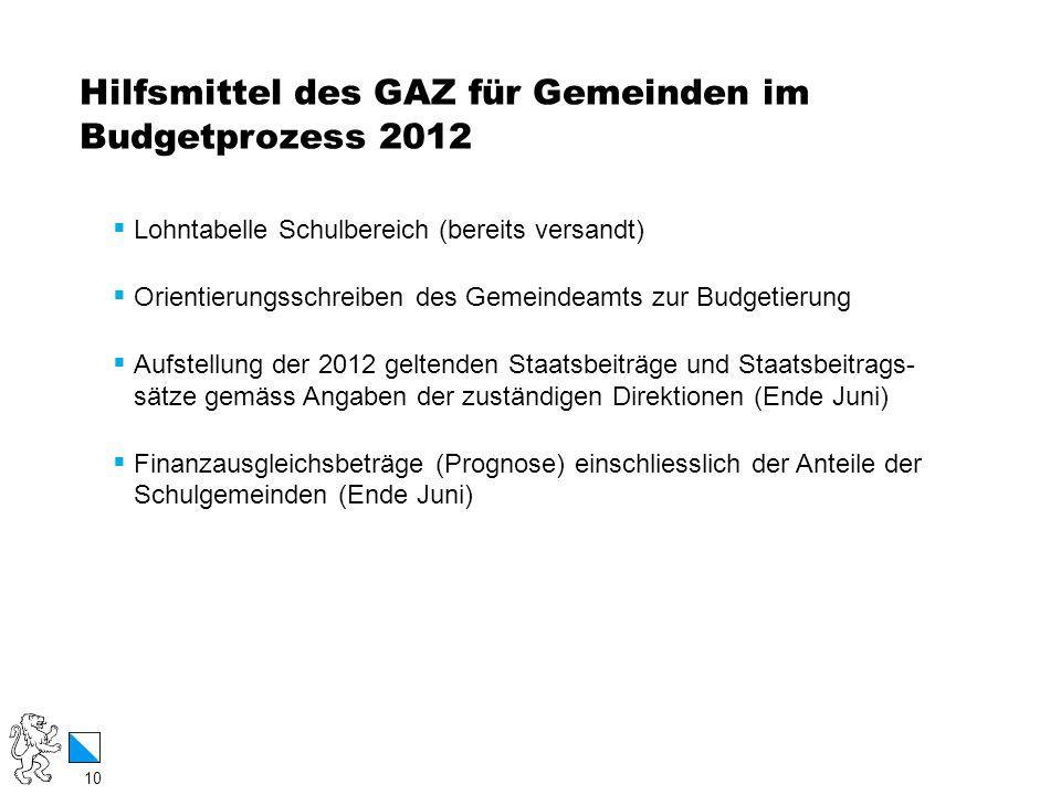 Hilfsmittel des GAZ für Gemeinden im Budgetprozess 2012