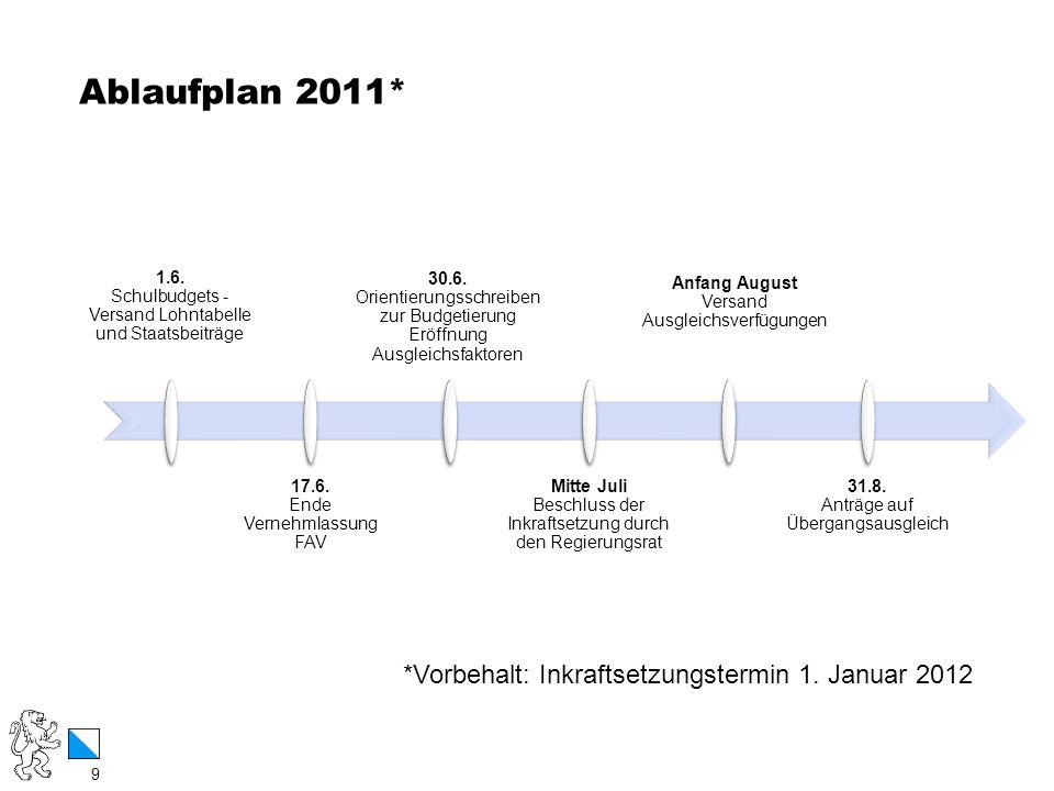 Ablaufplan 2011* *Vorbehalt: Inkraftsetzungstermin 1. Januar 2012