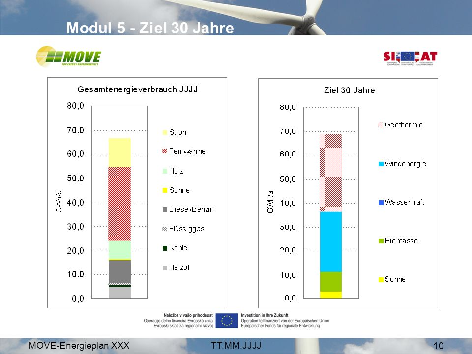 Modul 5 - Ziel 30 Jahre MOVE-Energieplan XXX TT.MM.JJJJ