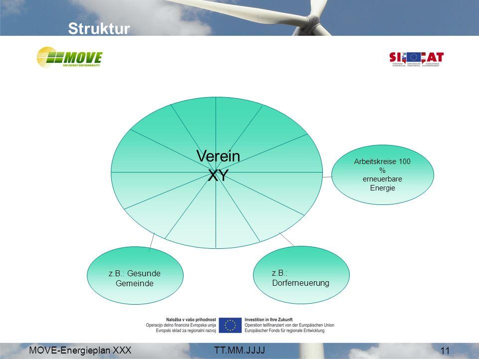 Arbeitskreise 100 % erneuerbare Energie