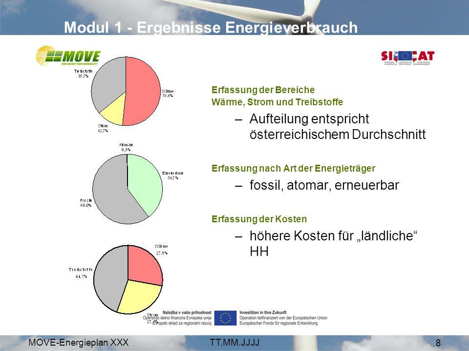 Modul 1 - Ergebnisse Energieverbrauch