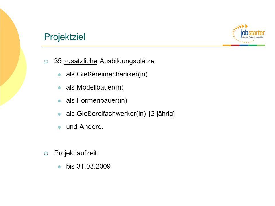 Projektziel 35 zusätzliche Ausbildungsplätze