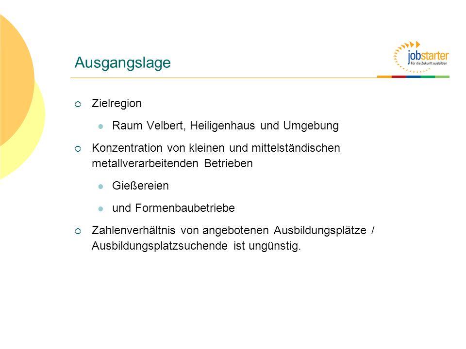 Ausgangslage Zielregion Raum Velbert, Heiligenhaus und Umgebung