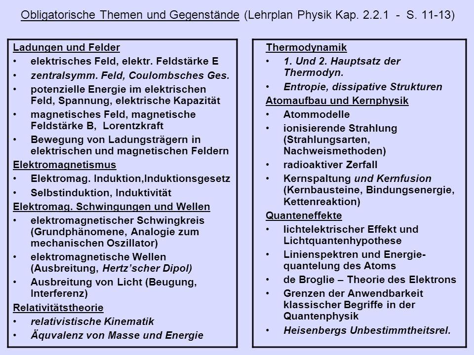 Obligatorische Themen und Gegenstände (Lehrplan Physik Kap. 2.2.1 - S. 11-13)