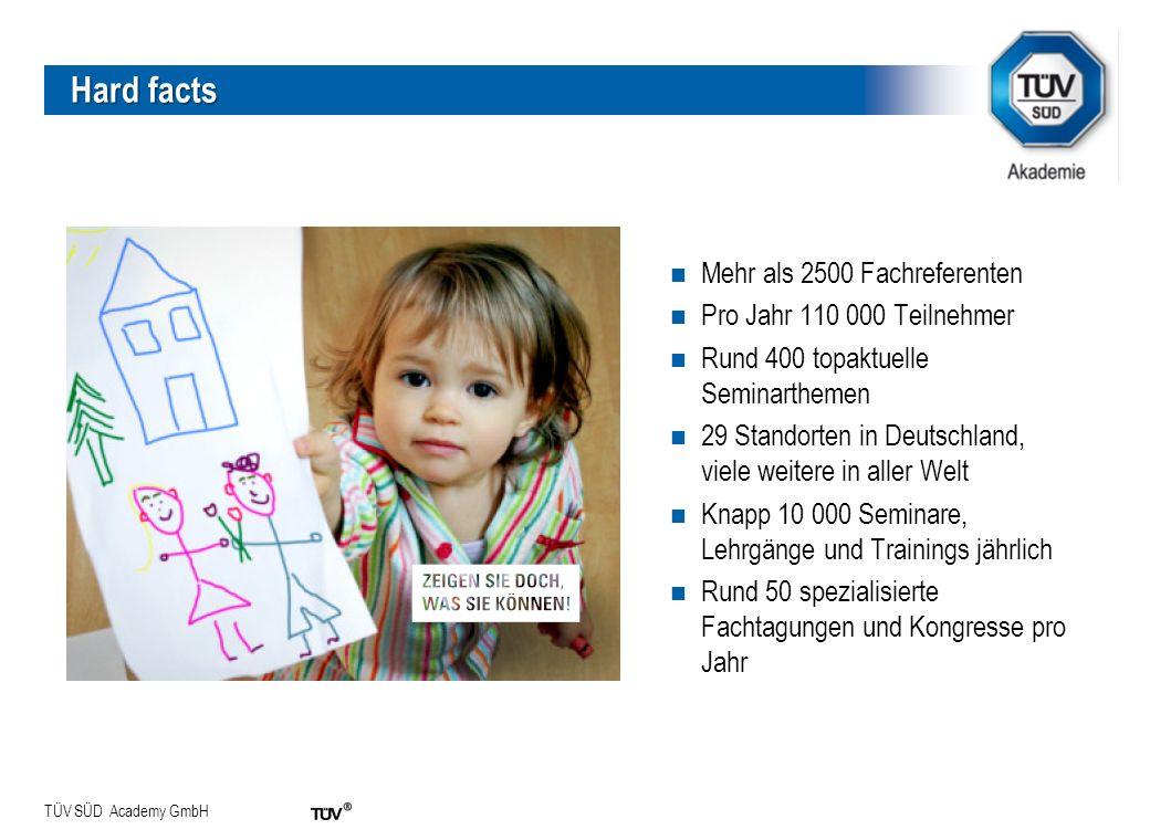 Hard facts Mehr als 2500 Fachreferenten Pro Jahr 110 000 Teilnehmer