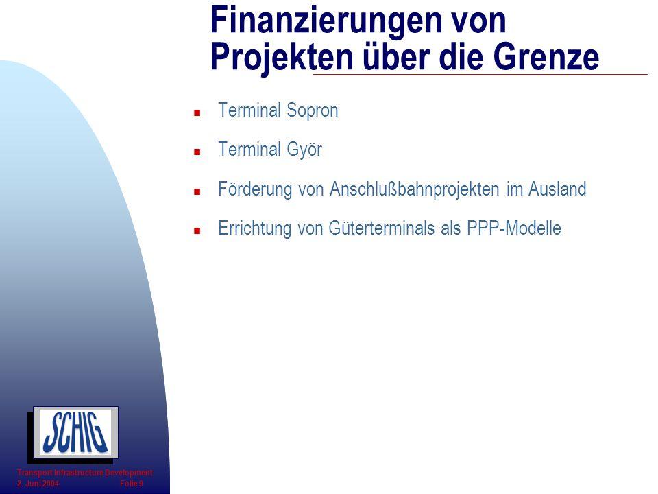 Finanzierungen von Projekten über die Grenze