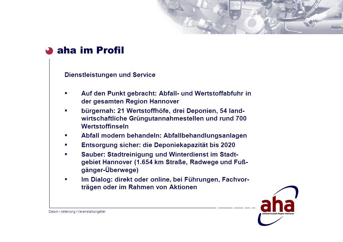 aha im Profil Dienstleistungen und Service
