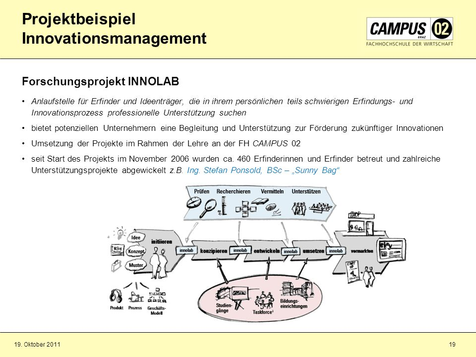 Projektbeispiel Innovationsmanagement
