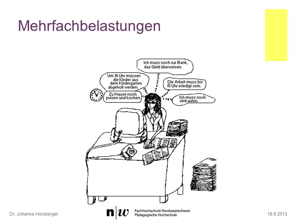 Physische Stresssignale (http://www.stressnostress.ch)