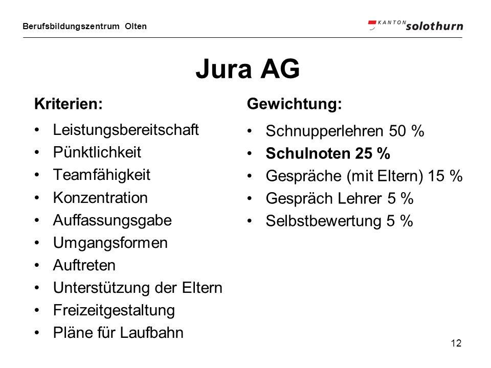Jura AG Kriterien: Gewichtung: Leistungsbereitschaft Pünktlichkeit