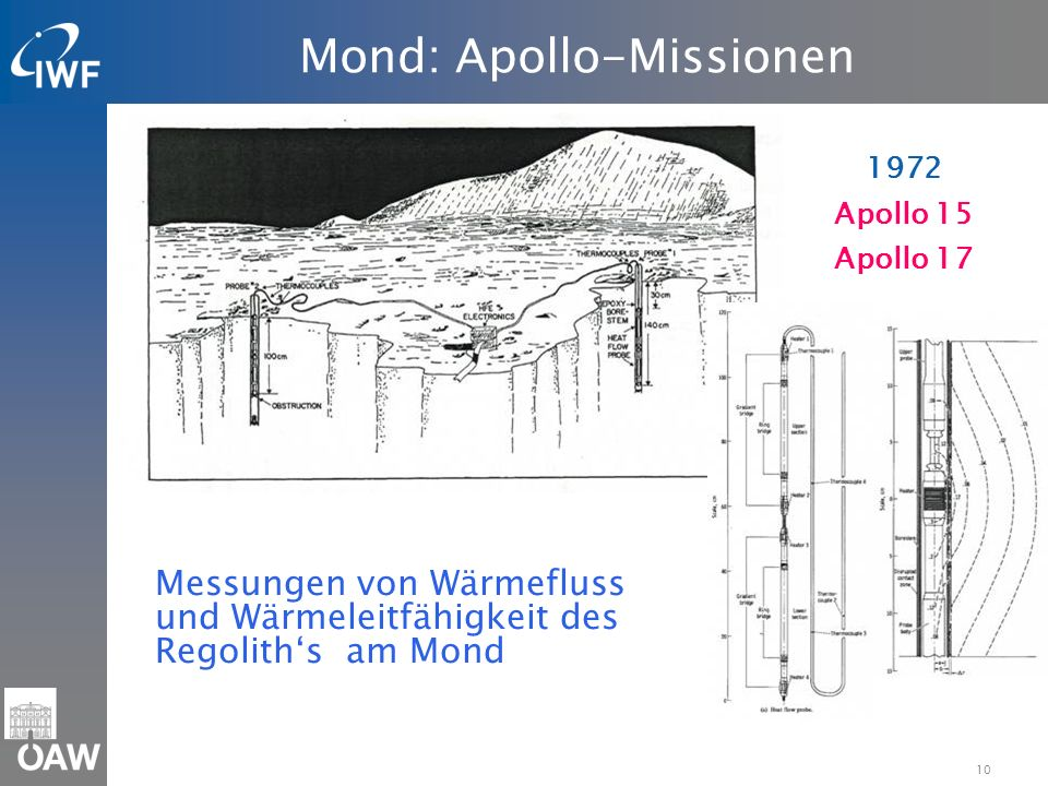 Mond: Apollo-Missionen