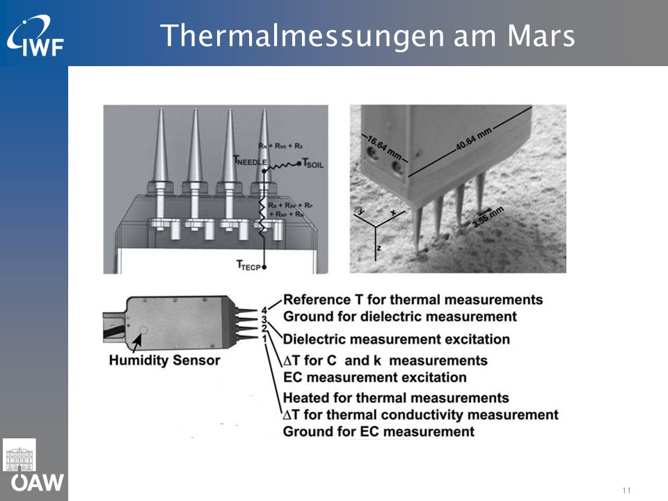 Thermalmessungen am Mars