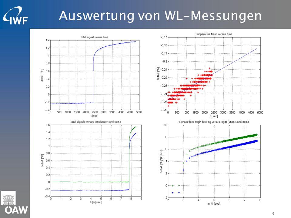 Auswertung von WL-Messungen