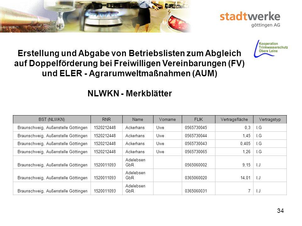 Erstellung und Abgabe von Betriebslisten zum Abgleich auf Doppelförderung bei Freiwilligen Vereinbarungen (FV) und ELER - Agrarumweltmaßnahmen (AUM)