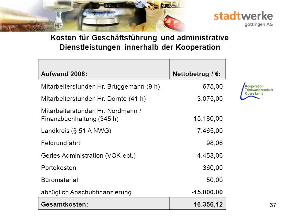 Kosten für Geschäftsführung und administrative