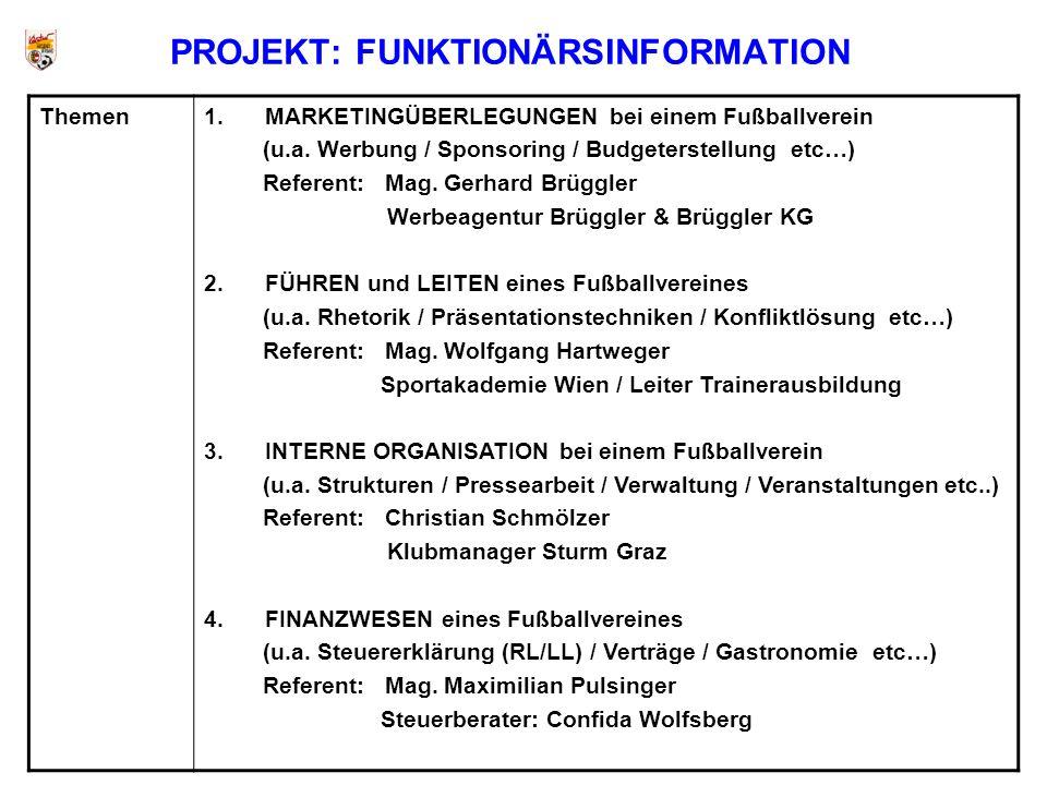 PROJEKT: FUNKTIONÄRSINFORMATION