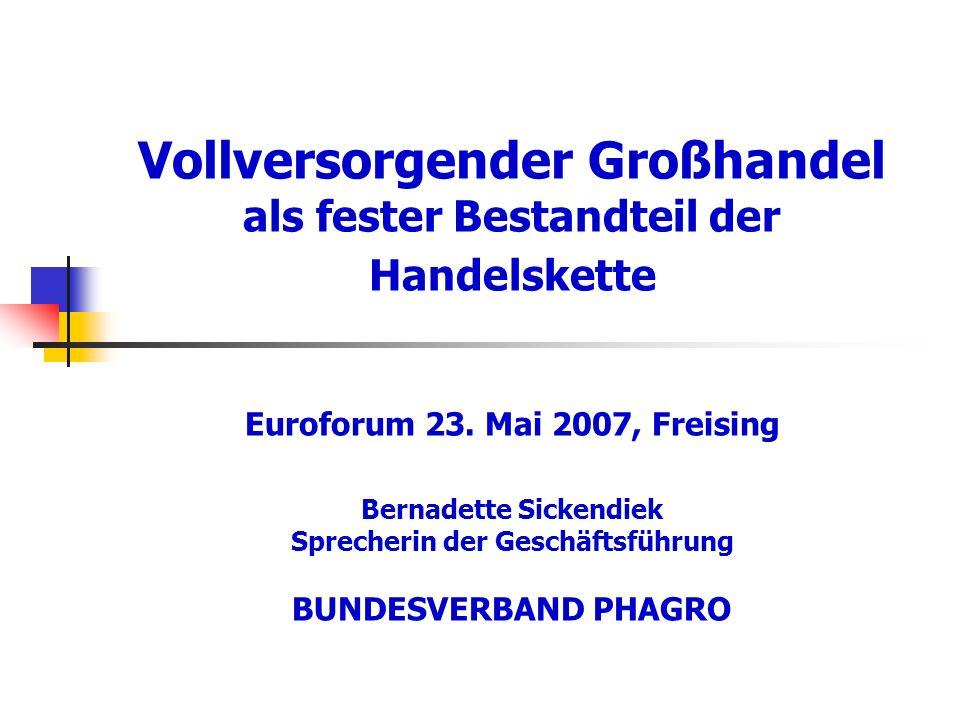 Vollversorgender Großhandel als fester Bestandteil der Handelskette Euroforum 23.