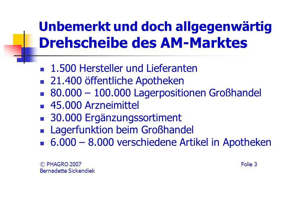 Unbemerkt und doch allgegenwärtig Drehscheibe des AM-Marktes