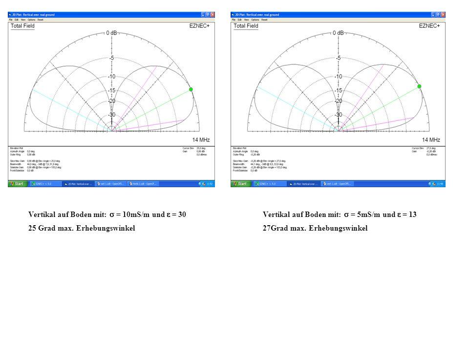 Vertikal auf Boden mit:  = 10mS/m und  = 30