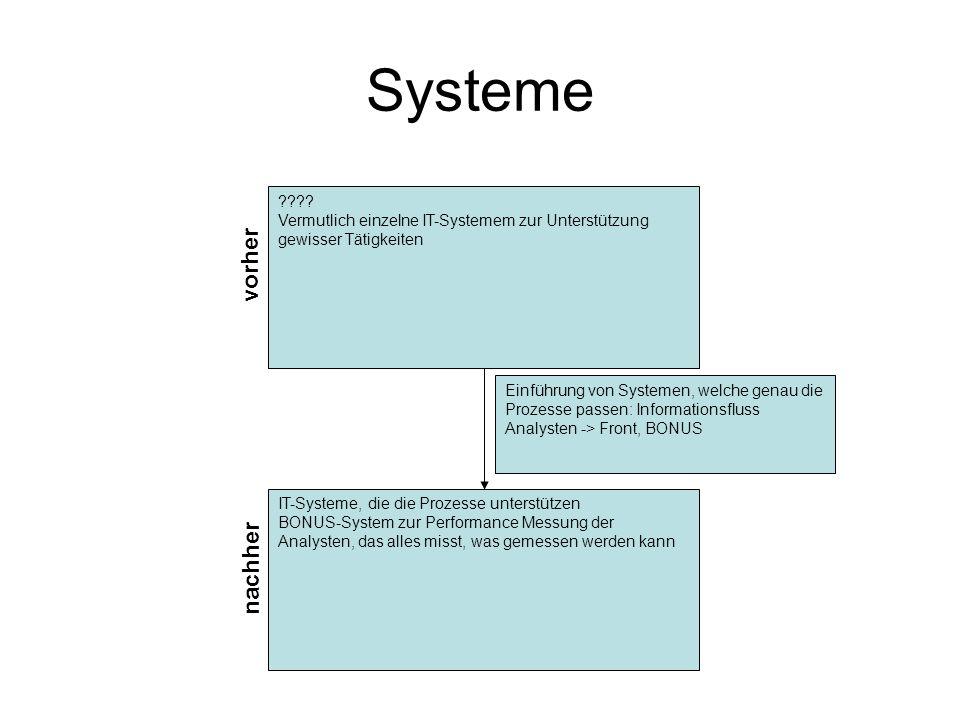 Systeme vorher nachher