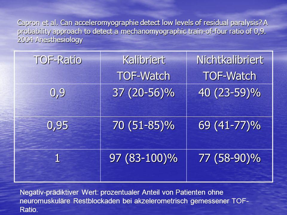 TOF-Ratio Kalibriert TOF-Watch Nichtkalibriert 0,9 37 (20-56)%