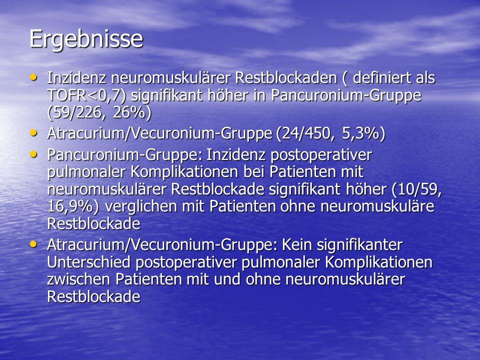 Ergebnisse Inzidenz neuromuskulärer Restblockaden ( definiert als TOFR<0,7) signifikant höher in Pancuronium-Gruppe (59/226, 26%)