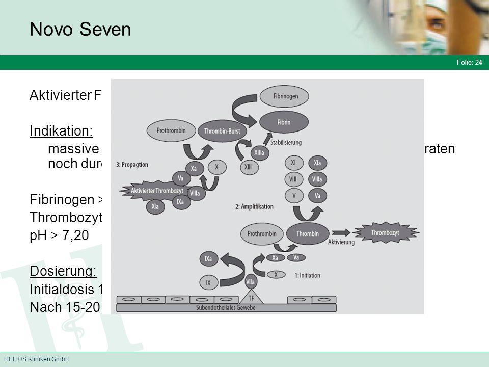Novo Seven Aktivierter Faktor VII a Indikation: