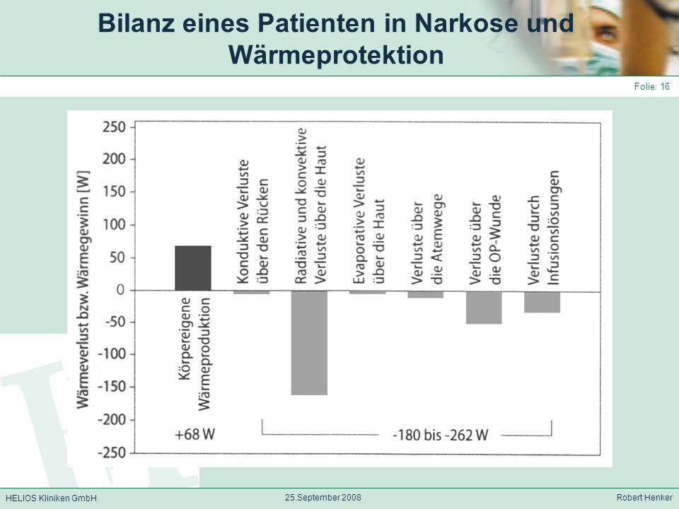 Bilanz eines Patienten in Narkose und Wärmeprotektion