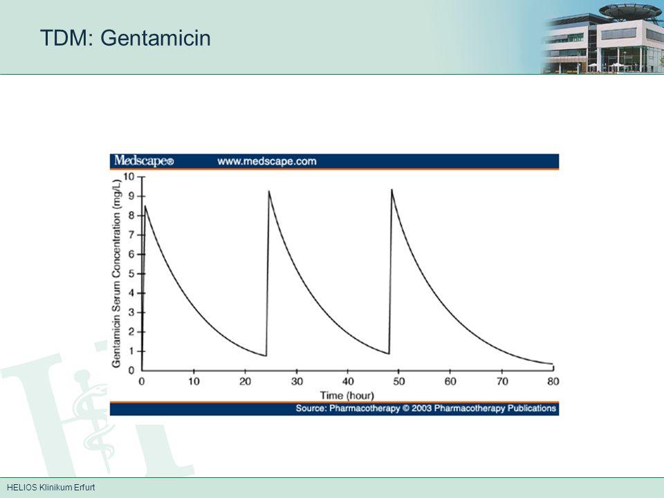 TDM: Gentamicin