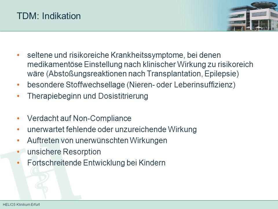 TDM: Indikation