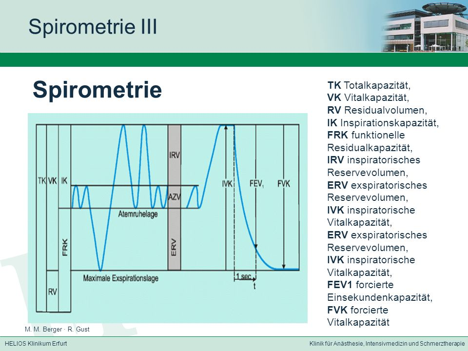 Spirometrie Spirometrie III TK Totalkapazität, VK Vitalkapazität,