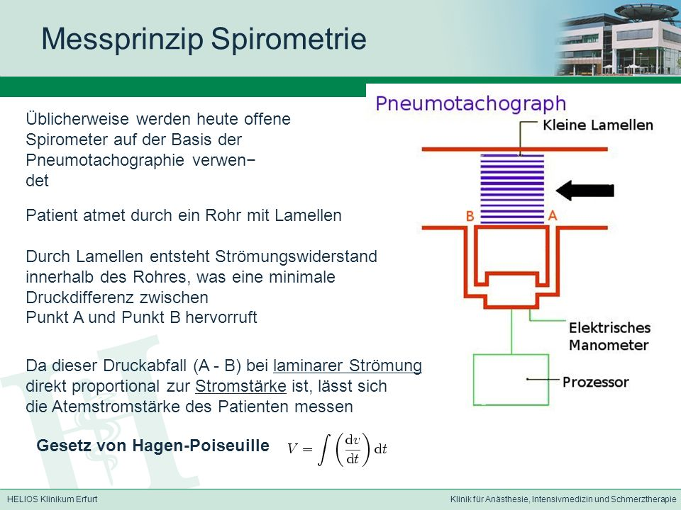 Messprinzip Spirometrie