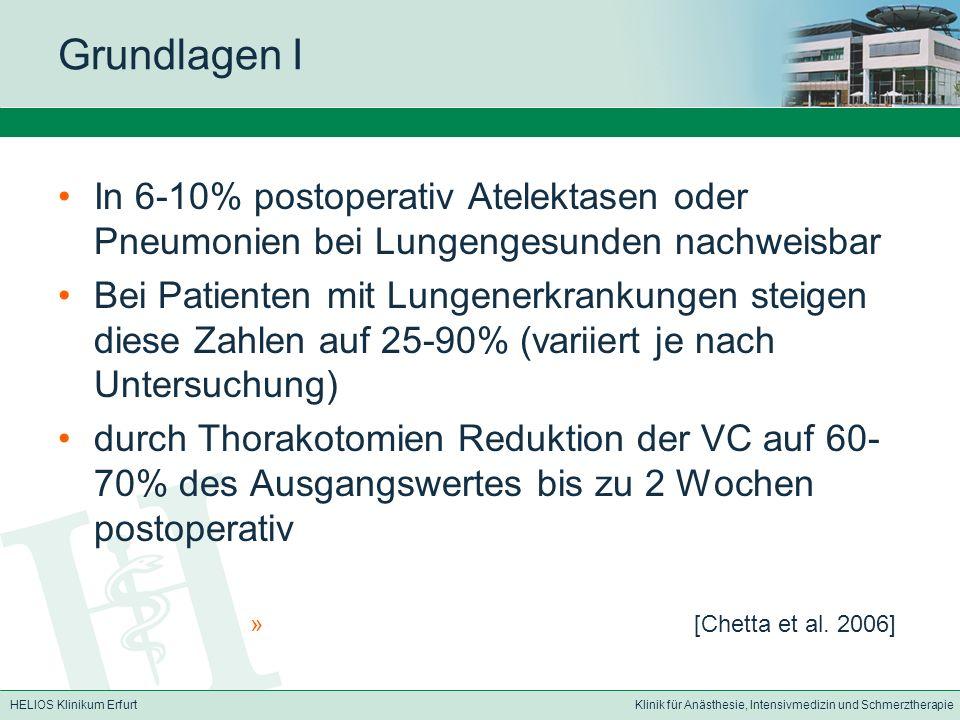 Grundlagen I In 6-10% postoperativ Atelektasen oder Pneumonien bei Lungengesunden nachweisbar.