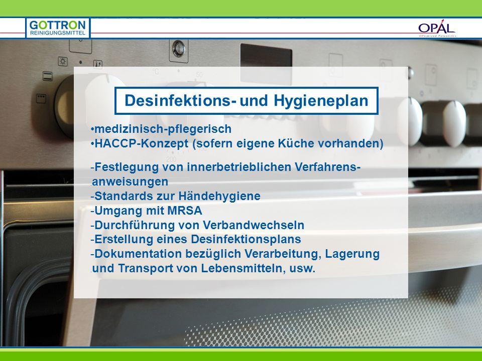 Desinfektions- und Hygieneplan