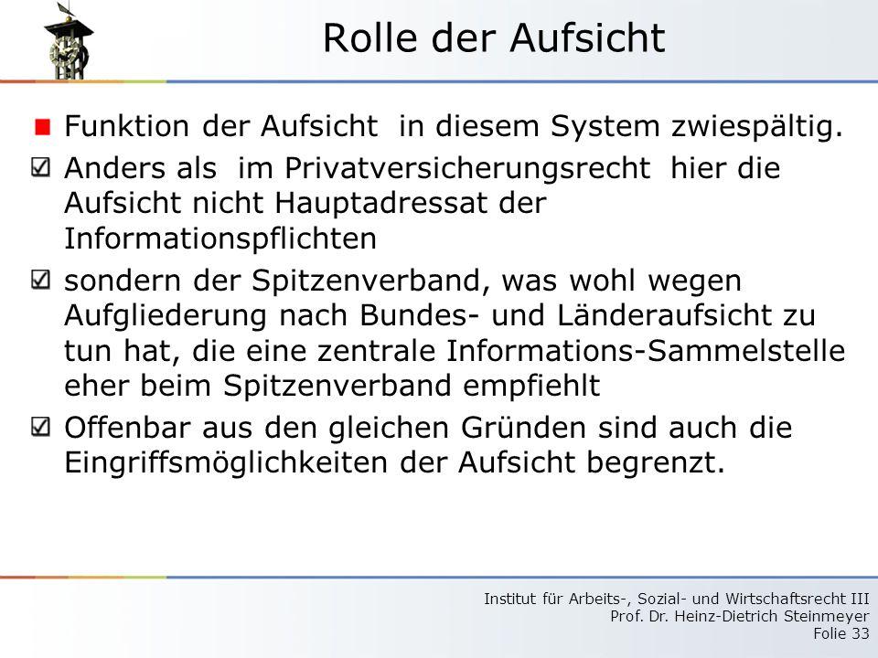 Rolle der Aufsicht Funktion der Aufsicht in diesem System zwiespältig.