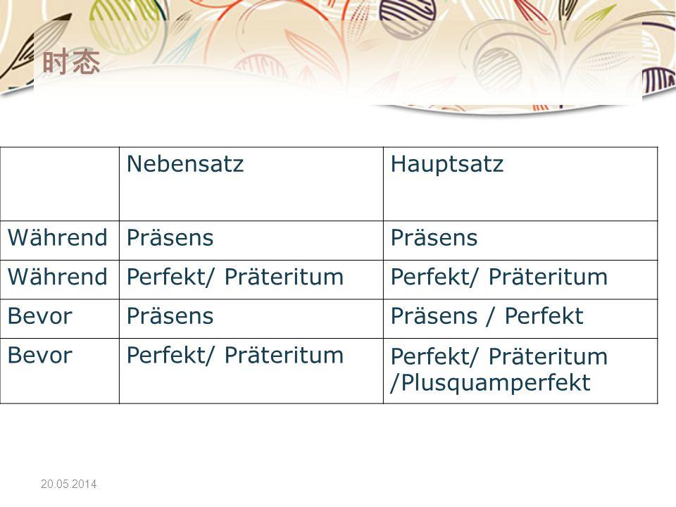 时态 Nebensatz Hauptsatz Während Präsens Perfekt/ Präteritum Bevor