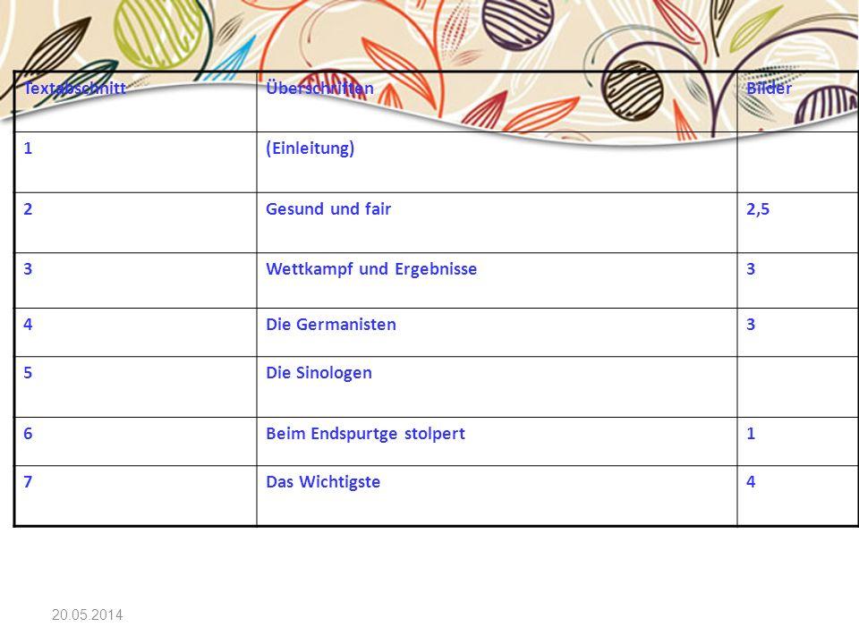 Wettkampf und Ergebnisse 4 Die Germanisten 5 Die Sinologen