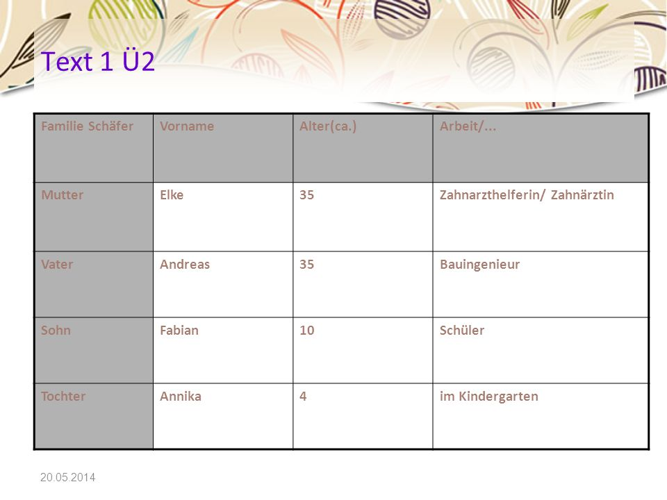 Text 1 Ü2 Familie Schäfer Vorname Alter(ca.) Arbeit/... Mutter Elke 35