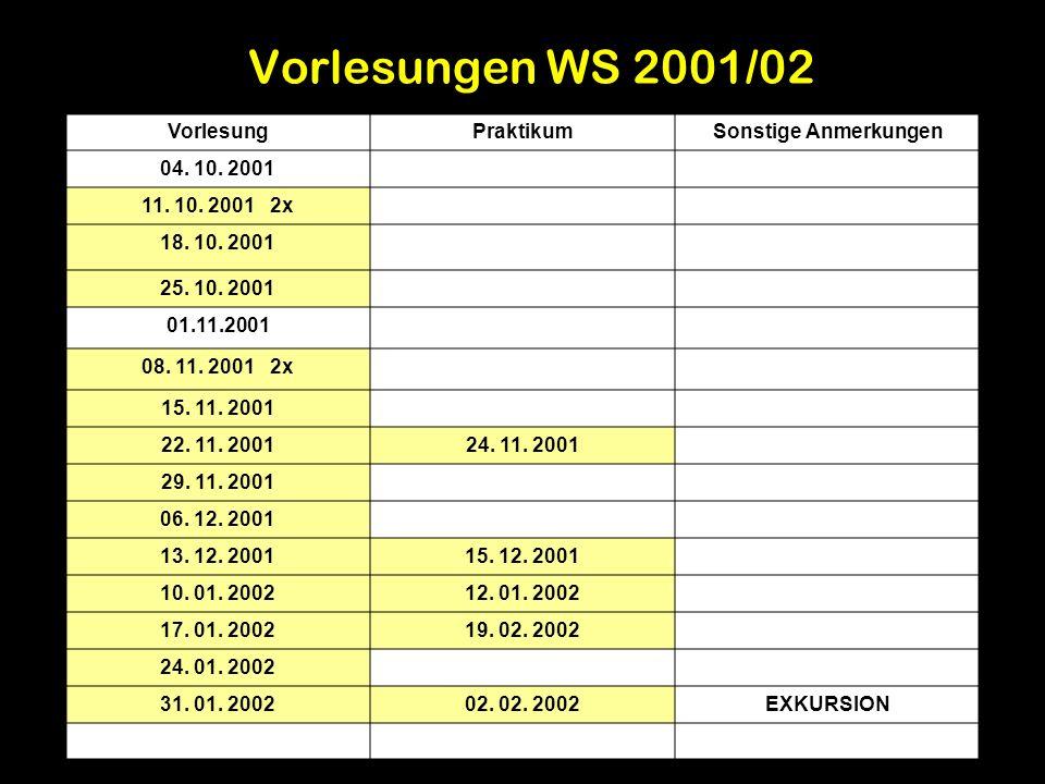 Vorlesungen WS 2001/02 Vorlesung Praktikum Sonstige Anmerkungen