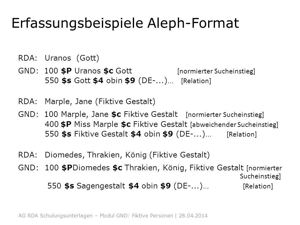Erfassungsbeispiele Aleph-Format