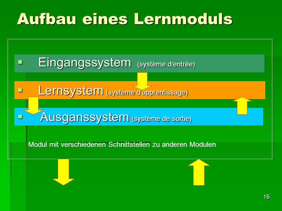 Aufbau eines Lernmoduls