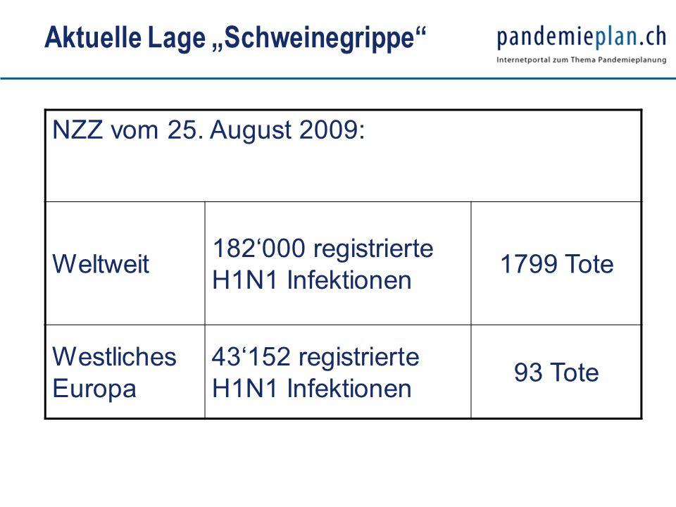 """Aktuelle Lage """"Schweinegrippe"""
