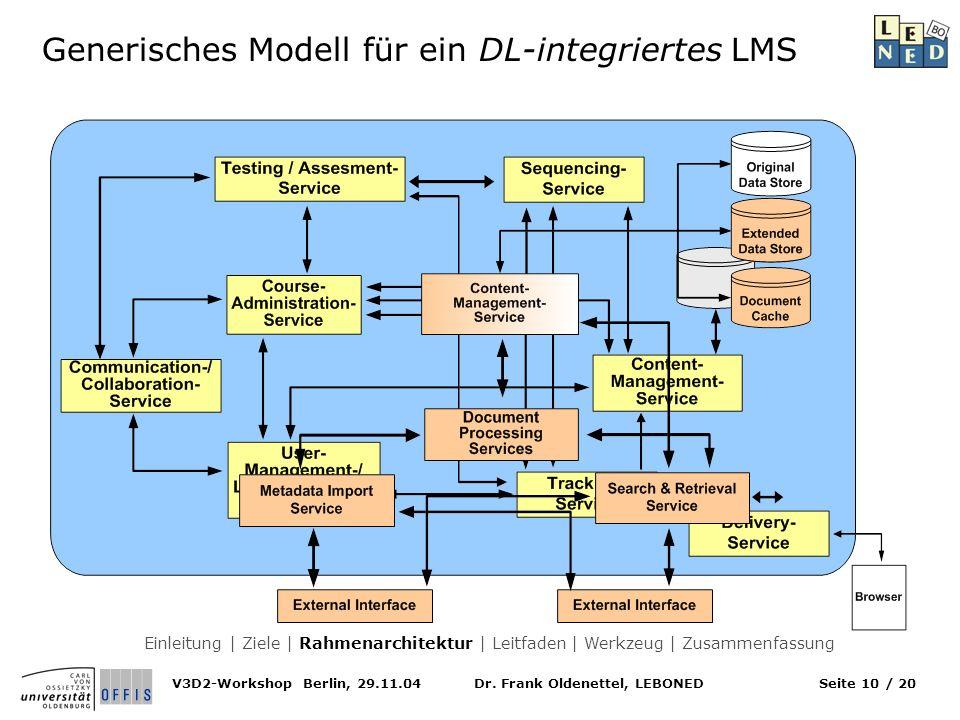 Generisches Modell für ein DL-integriertes LMS