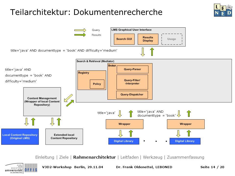 Teilarchitektur: Dokumentenrecherche